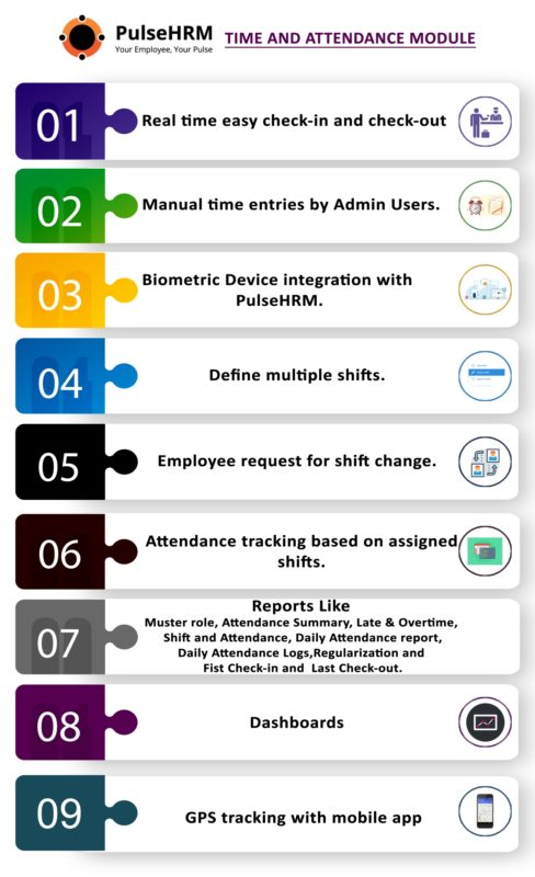PulseHRM's Time and attendance module