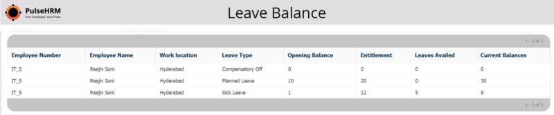 Leave balance