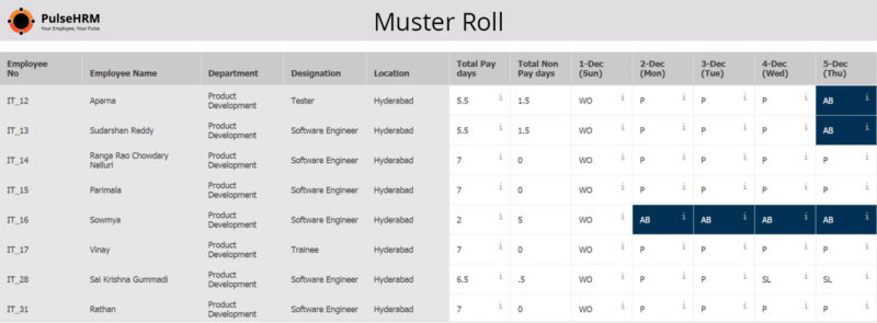 Muster-Roll