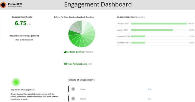 Engagement-Dashboard new