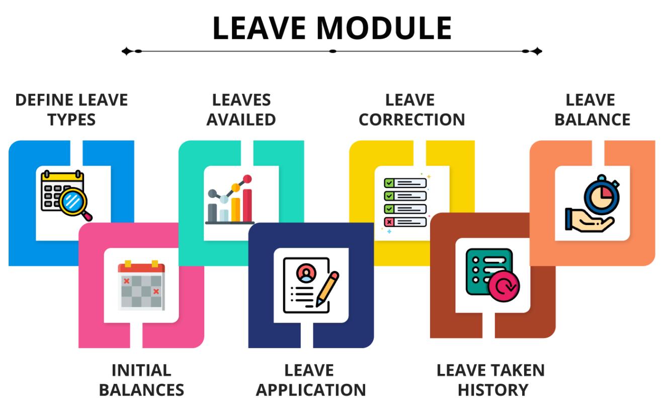 Leave management 1
