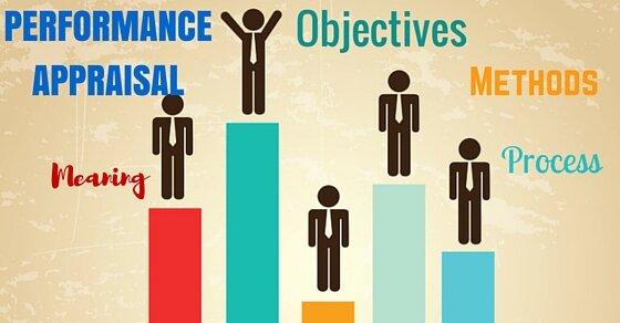 Performance-Appraisal-Methods-Process